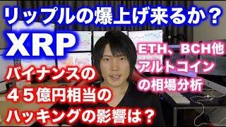 【XRP】リップル爆上げ来るか!ビットコインドミナンス、他アルトコインとリップルの値動きの関係性から予測するリップルの爆上げについて。