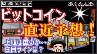【ビットコイン直近予想!】上値133万円、下値125万円に注目せよ!