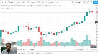 6月24日(月曜)の経済指標と相場状況、ビットコイン円チャート、売れ筋EAを確認