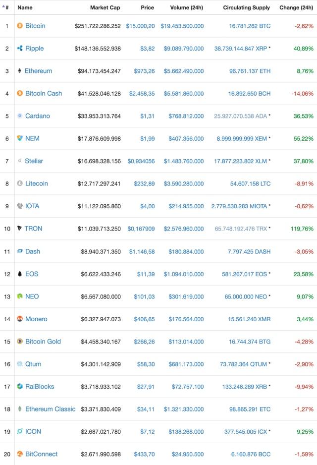 Hooters Bitcoin