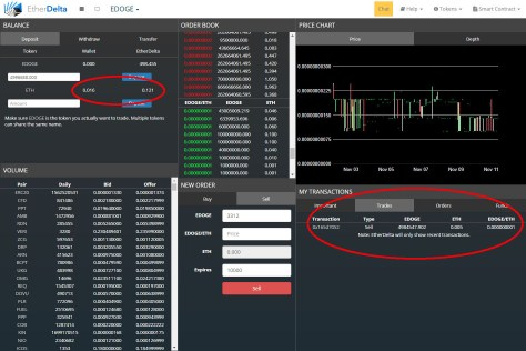 Selling eDOGE (Image: Bitcoin Investors UK)