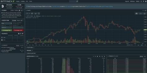Bitfinex Trading View - Dark theme (Image: BIUK)