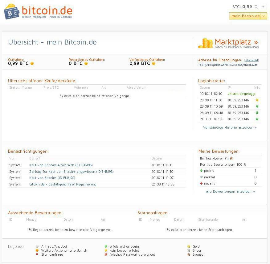 bitcoin.de Bitcoin kaufen Übersicht