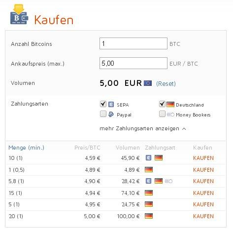 Bitcoin.de Kaufen Filter