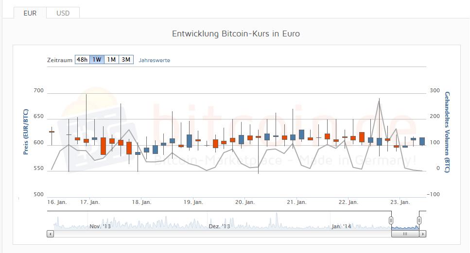 charts_news_Jan_ii