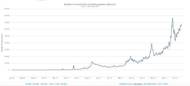 News_März_Anzahl_Transaktionen_ii
