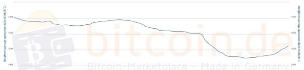 2706_Charts