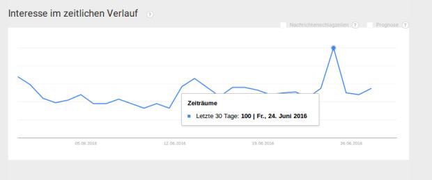 googletrendsbrexit