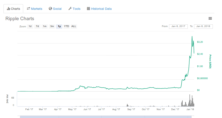 ath-4-xrp