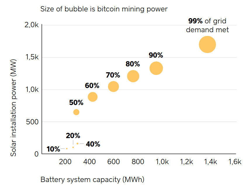 chart-mining-energiewende