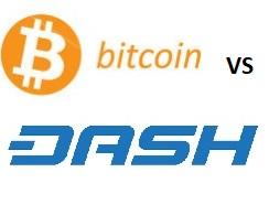 Bitcoin gegen Bindestrich