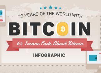 bitcoinplay.net