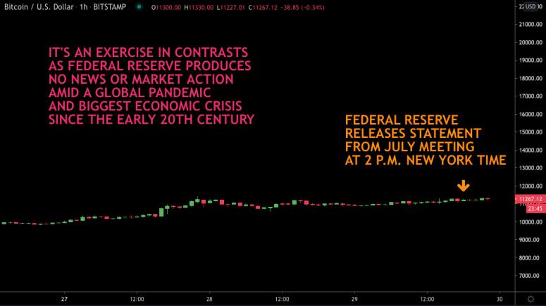 fm-july-30-chart-1-btc-price