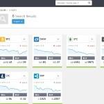 Piattaforma di trading etoro bitcoin