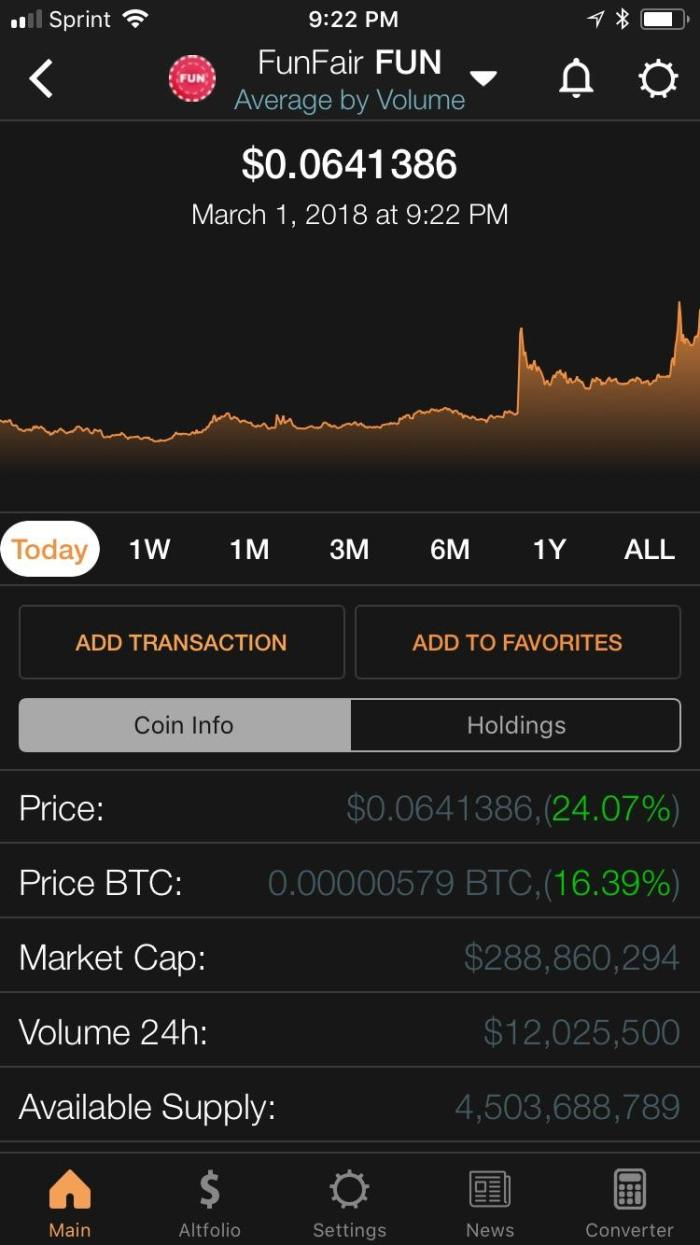 Gambling coin cryptocurrency