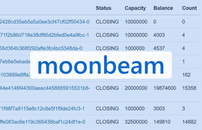 bitcoin-moonbeam