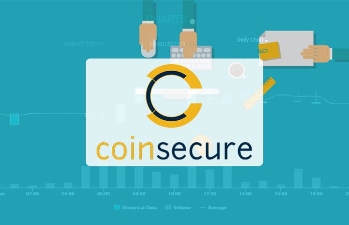 india-bitcoin-exchange-coinsecure
