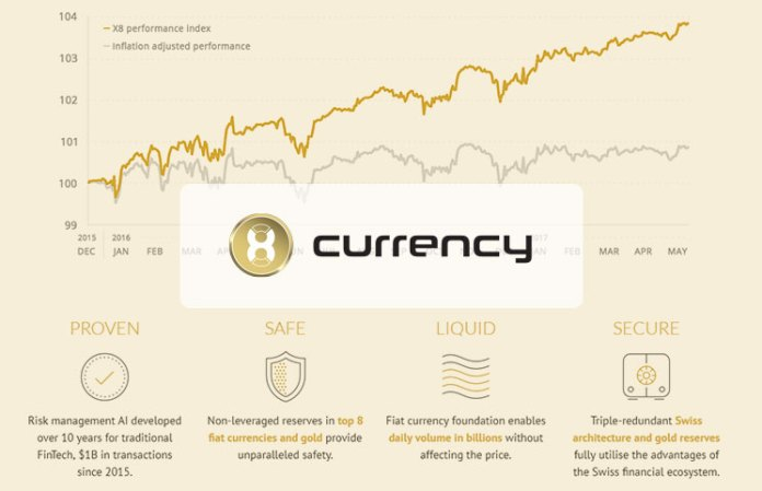 X8 Currency