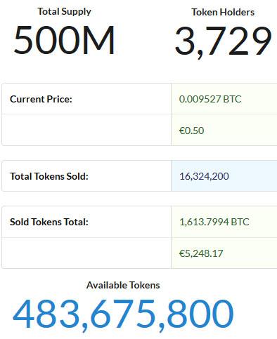 tech coin ico token sale information