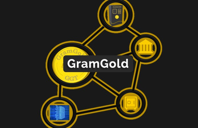 GramGold GGT ICO Review