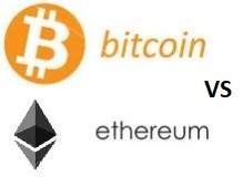 Bitcoin vs ethereum Handelsdiagramm
