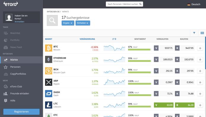 eToro Dashboard Bitcoin Kryptowährungen Registrierung