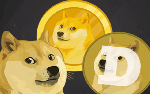 Doge Coin Analysis, Dogecoin Price, Dogecoin Chart 2020 ...