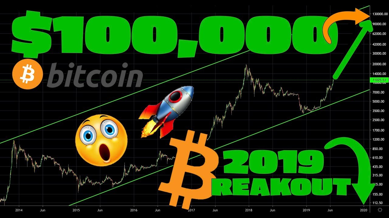 BITCOIN Price Target $100k possible in 2019?
