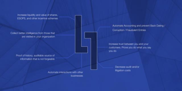 EOS infographic
