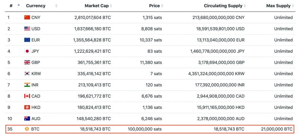 bitcoin btcusd jpyusd eurusd gbpusd google finance forex currencies