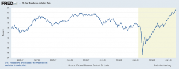 equilibrium inflation, bitcoin, federal reserve