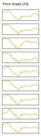 bitcoin key facts