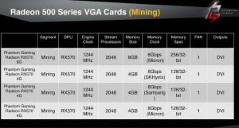 Mining card specs