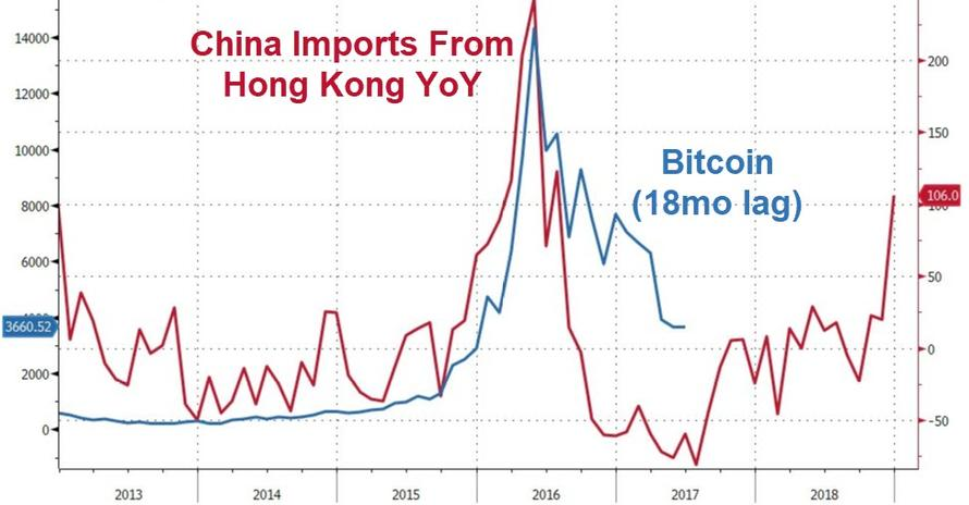 Chinese Capital Controls Turn the Heat on for Bitcoin