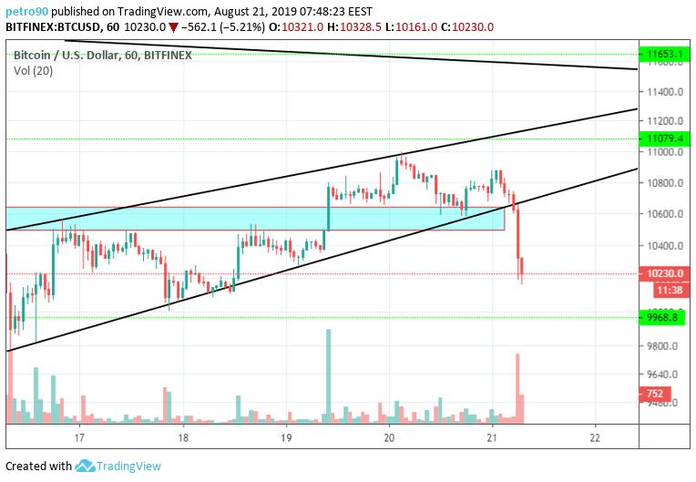Bitcoin Technical Market Analysis 21st August 2019