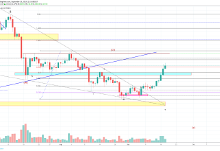 Ethereum Technical Market Analysis 18th September 2019