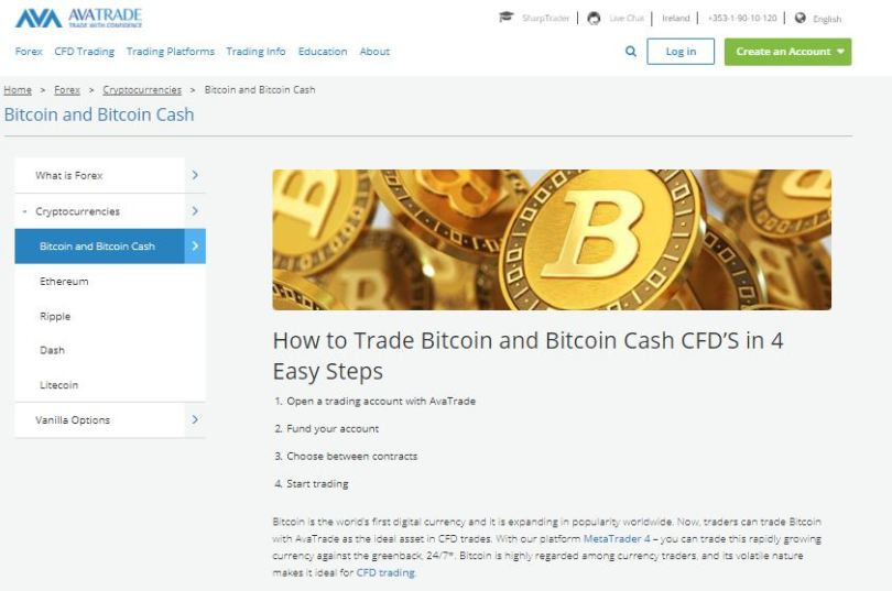 Avatrade Bitcoin Recensione di trading online