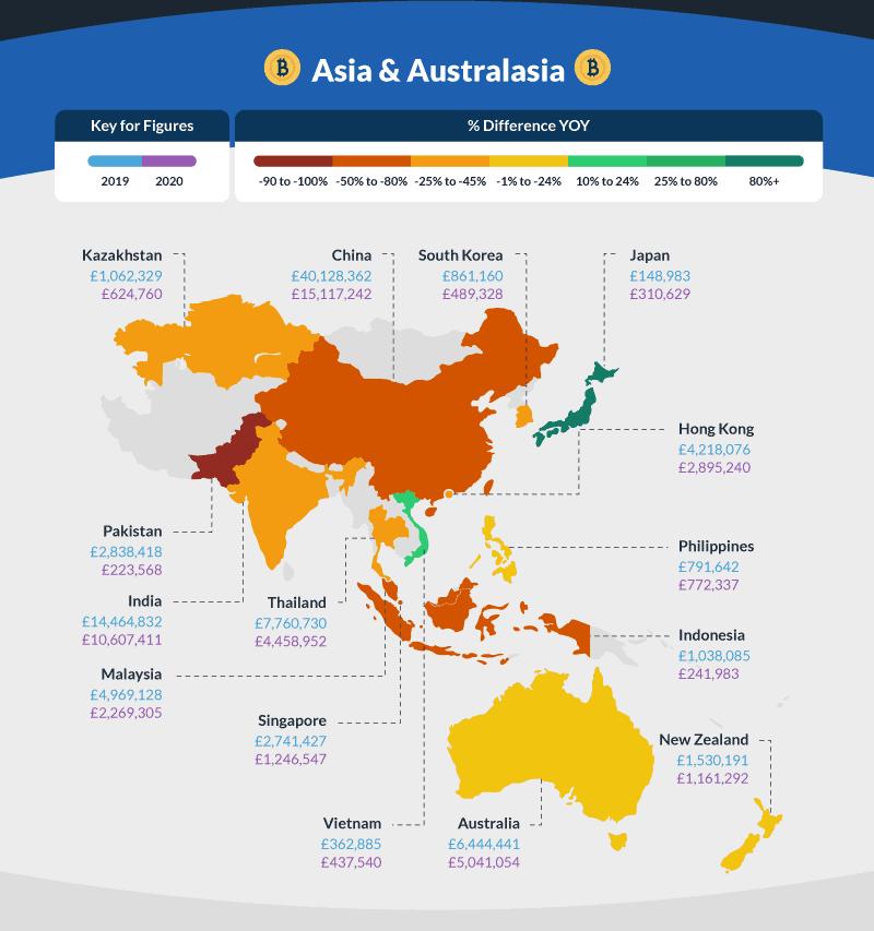 Asia & Australasia Bitcoin trading map