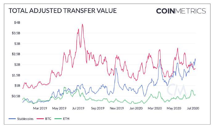 fm-july-16-chart-1-transfer-value