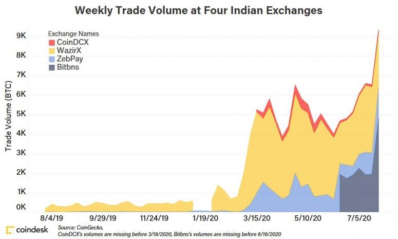 indian_exchange_v3