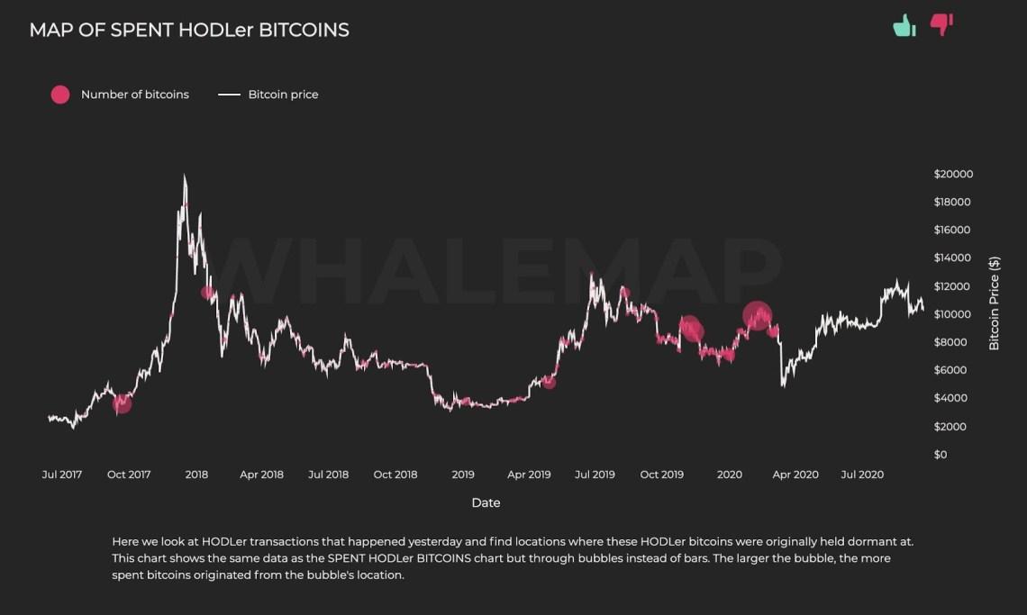 A map of unspent HODLer Bitcoin