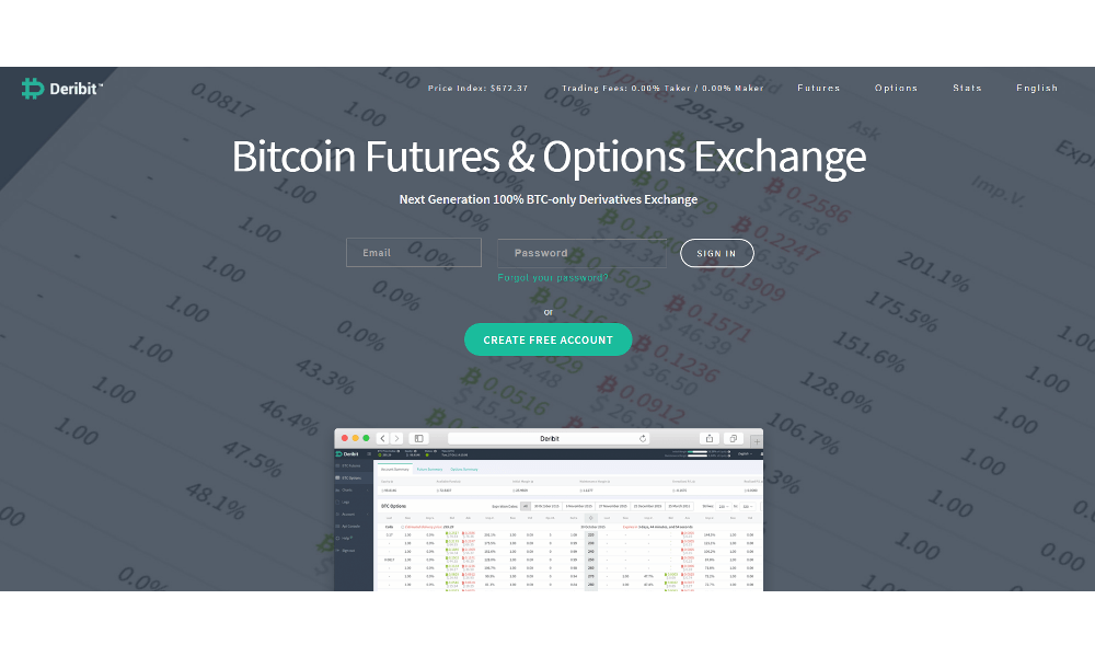 Deribit Bitcoin Exchange