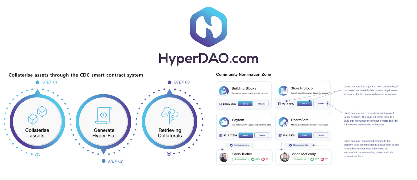 Decentralized Finance Leader HyperDAO Announces Token Sale Event on OKEx Platform Jumpstart, Starts Feb 25, 2020