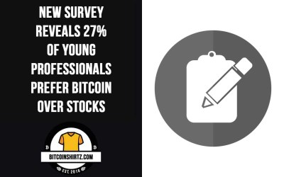 New Survey Reveals 27% Of Young Professionals Prefer Bitcoin Over Stocks