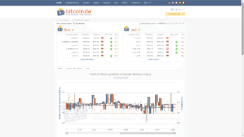 The exchange's front page
