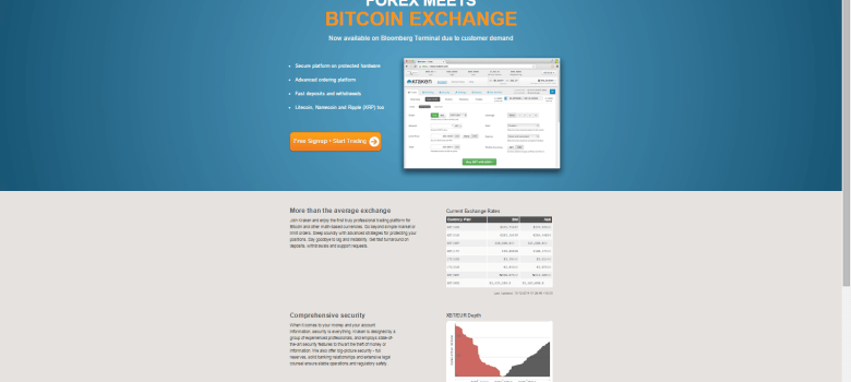 Bitcoin exchange and trading platform