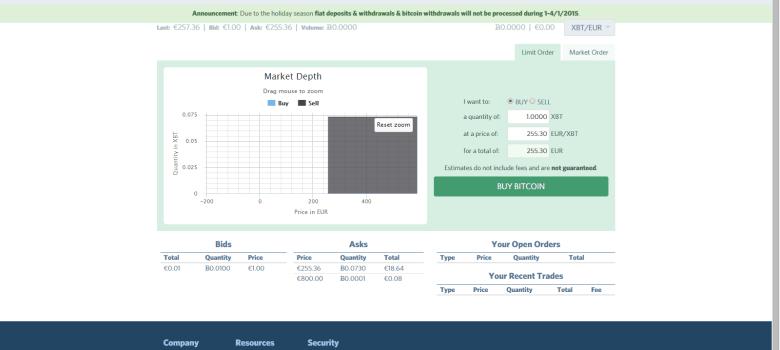 acquista bitcoin dublino