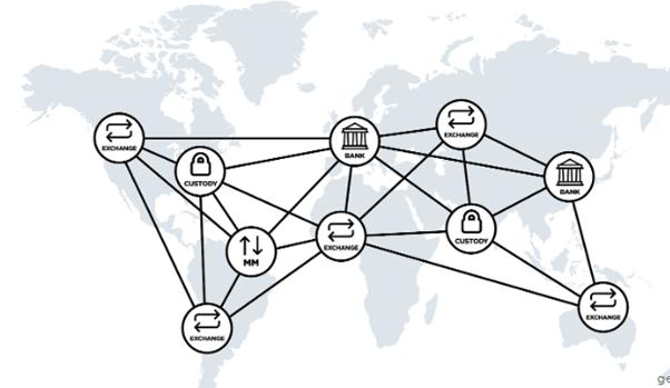 Top 5 cryptocurrency exchanges: advantages, disadvantages, problems