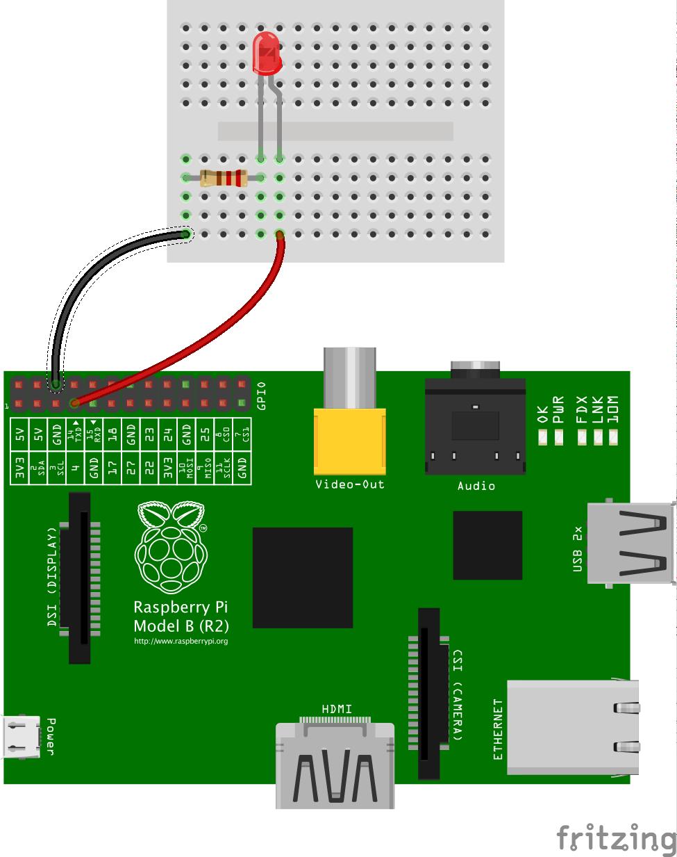 medium resolution of raspberrypi