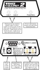 Caller ID Interface